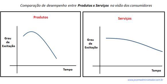 produtos_servicos