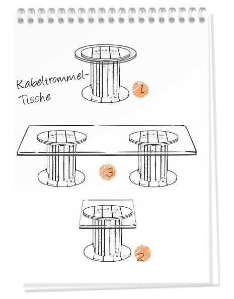 Klappbarer tisch selber bauen  Klappbarer Tisch Selber Bauen. Simple Gartentisch Selber Bauen ...