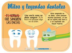Mitos y leyendas dentales: Es normal que sangren las encías