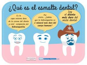 ¿Qué es el esmalte dental?