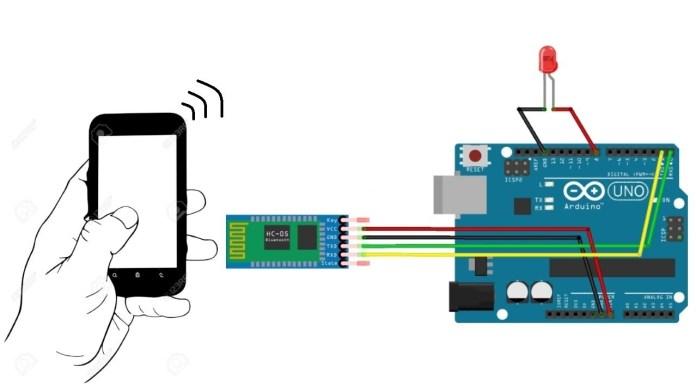 Điều khiển LED qua Bluetooth