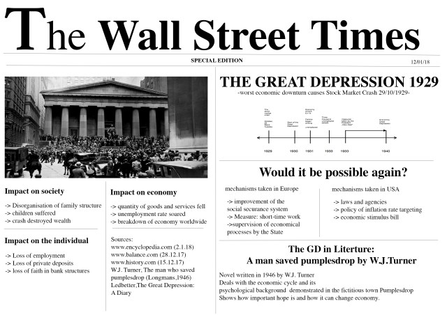 Great Depression Wall Street 1929 bonds