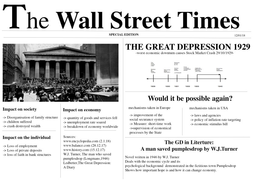 Great Depression Wall Street 1929 bonds