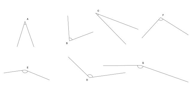 Winkel messen Aufgaben Geometrie