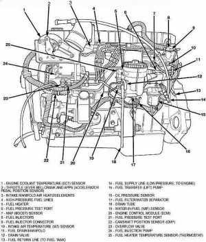 24V Cummins Engine Diagram