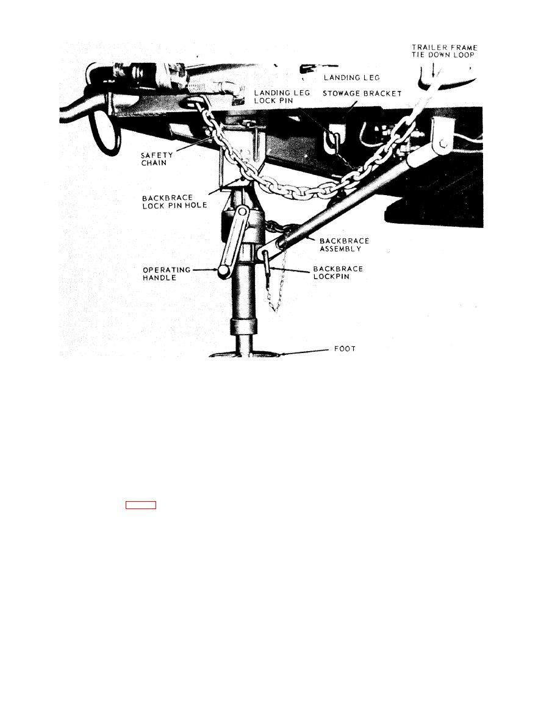 Figure 2-1. Generator trader, front landing leg assembly