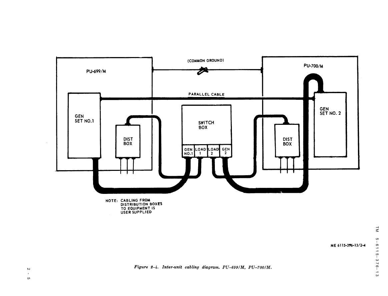 Figure 2 4 Inter Unit Cabling Diagram Pu 699 M Pu 700 M