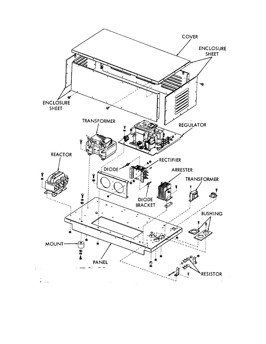 Figure 121. Static exciter-exploded view.