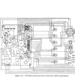 50 60 hertz precise governor control unit a23 wiring diagram [ 1188 x 915 Pixel ]