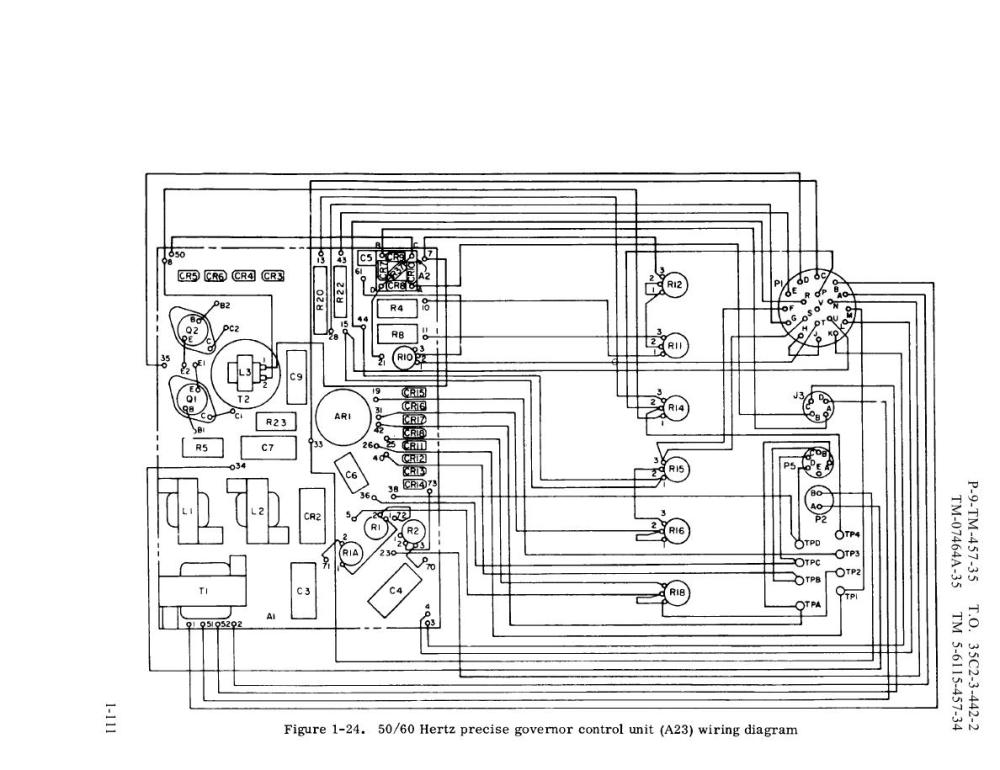 medium resolution of 50 60 hertz precise governor control unit a23 wiring diagram
