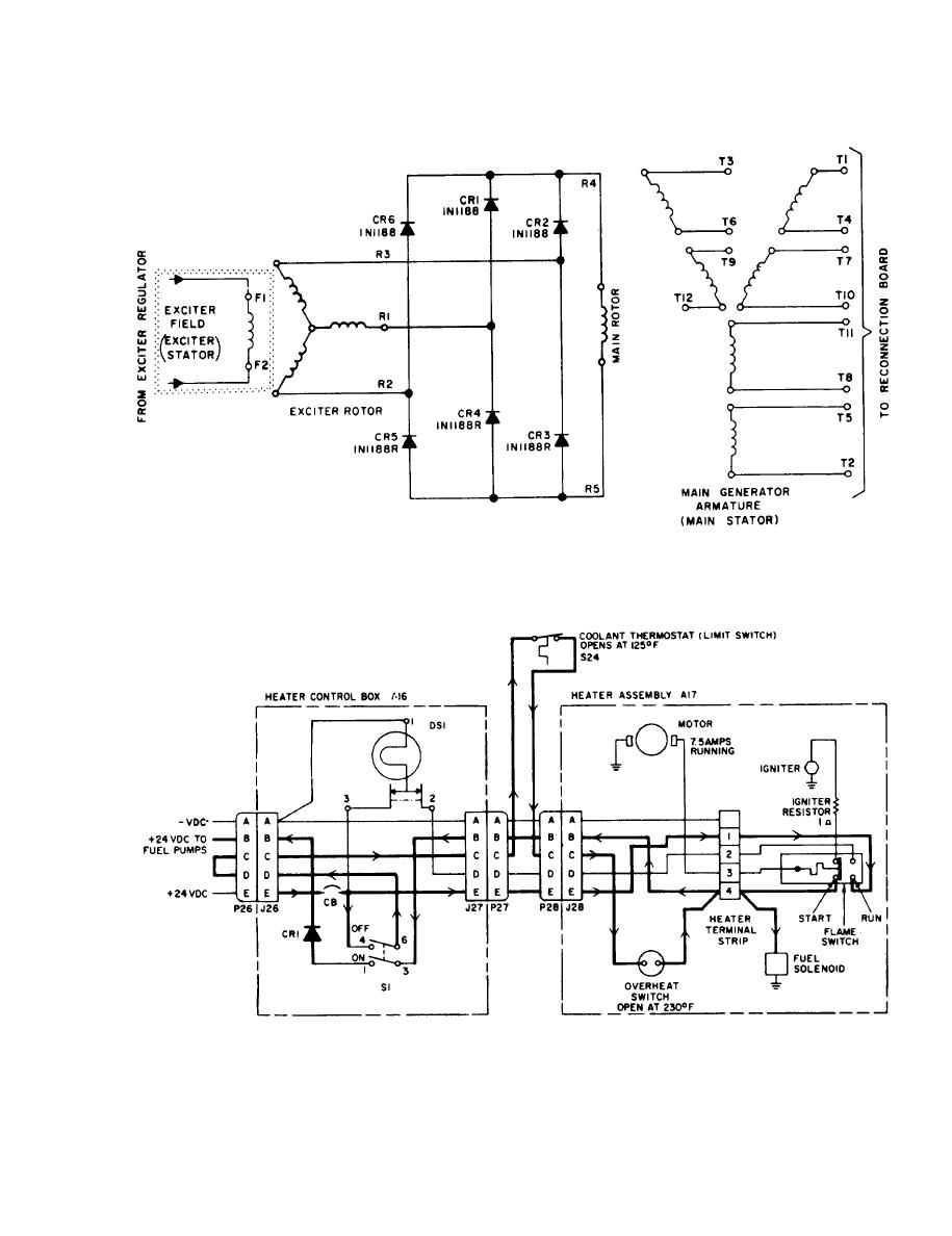 Figure 1-28. Generator assembly simplified schematic diagram