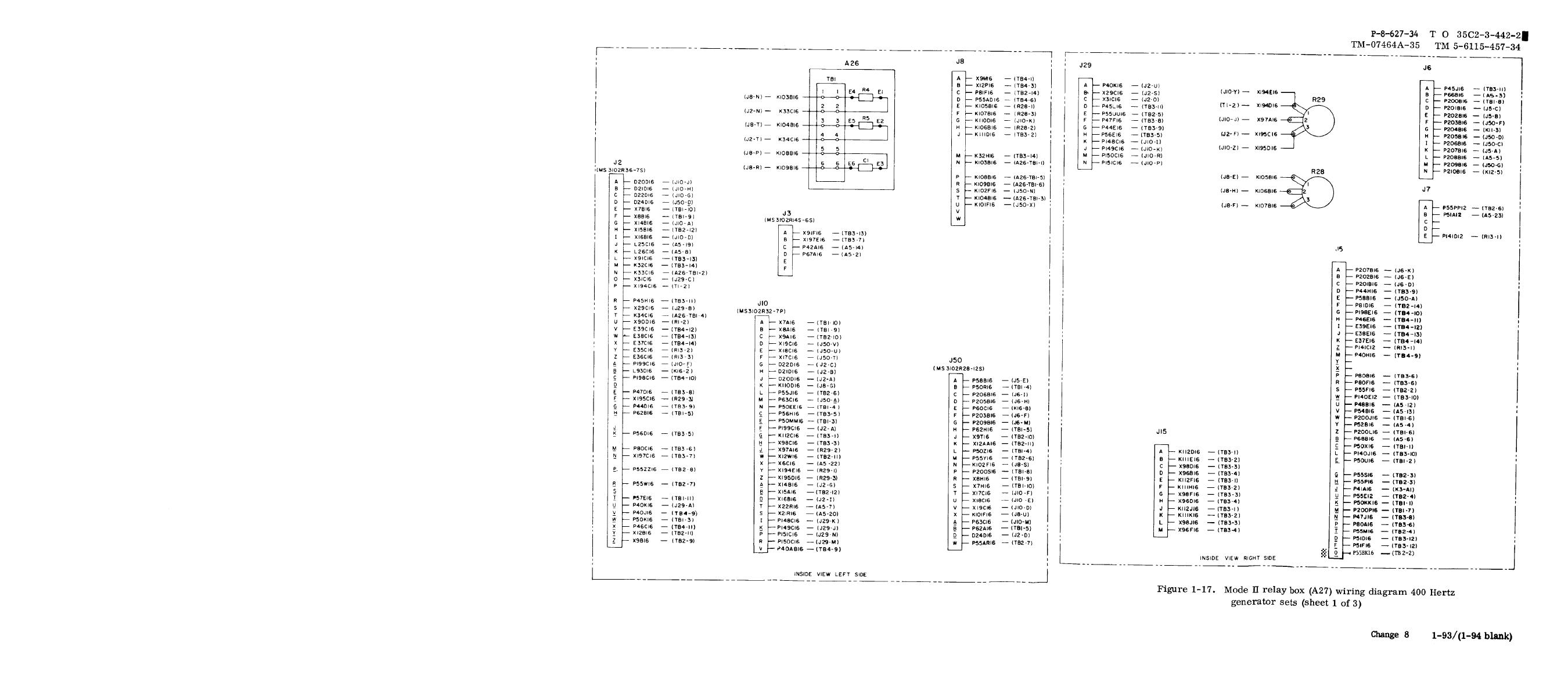 Figure 1-17. Mode II relay box (A27) wiring diagram 400
