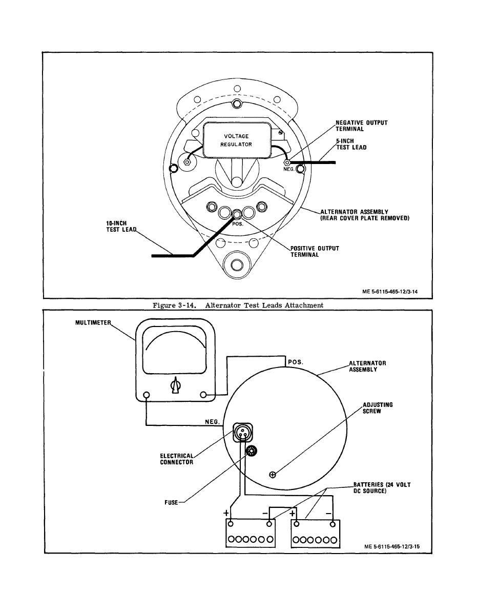 Figure 3-15. Alternator Test Circuit