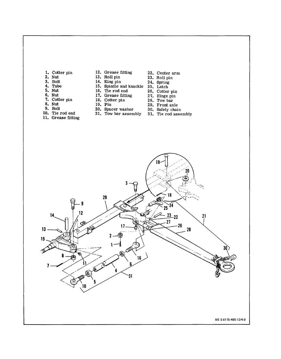Figure 4-9. Wheel Mounting Kit, Front Axle and Tow Bar