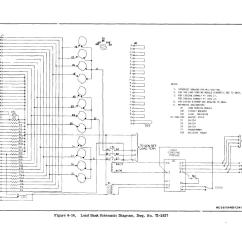 Lpg Wiring Diagram Conversion Archery Bow Propane Coleman Evcon Furnace Schematic