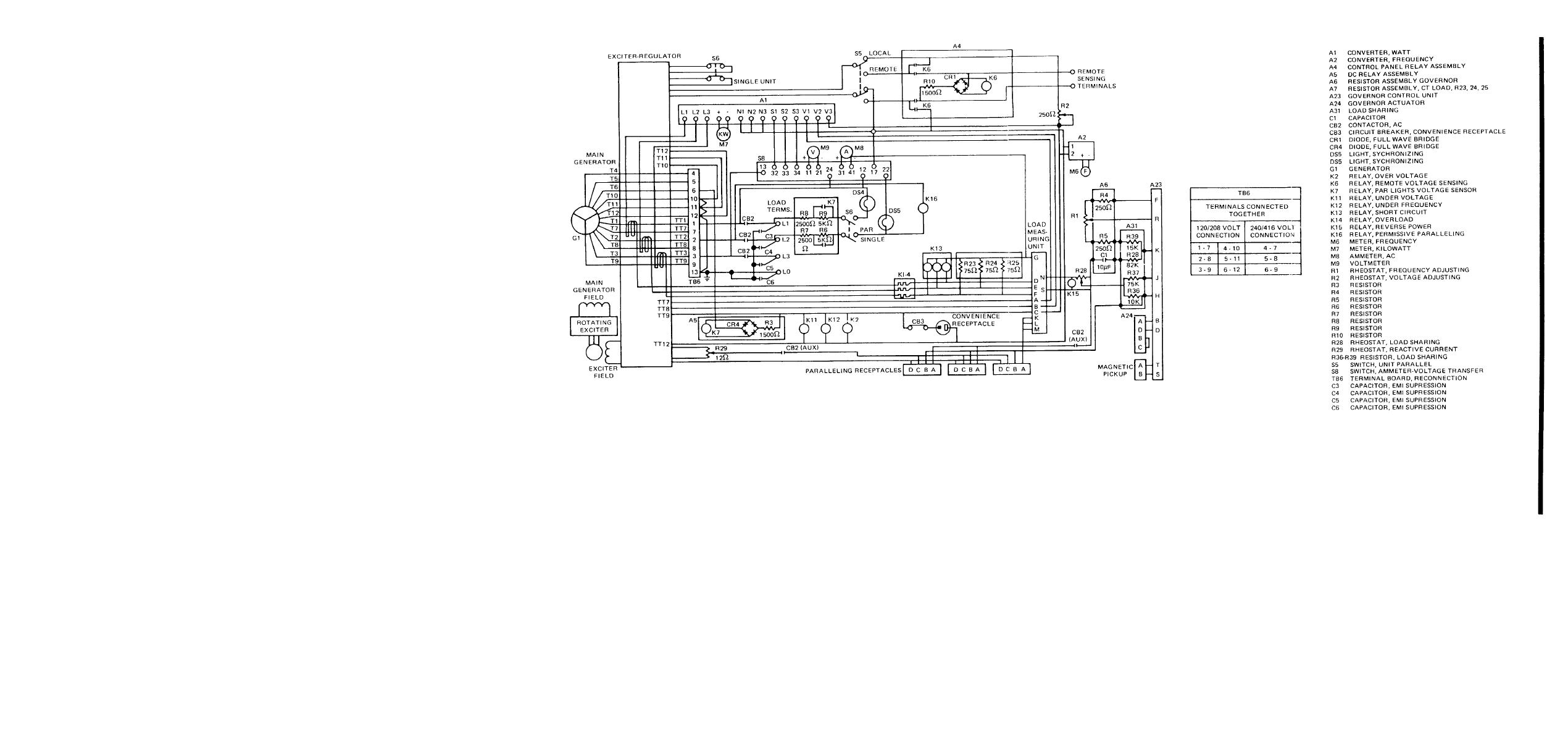 FO-2. AC Schematic Diagram, 15 and 30 KW, Precise