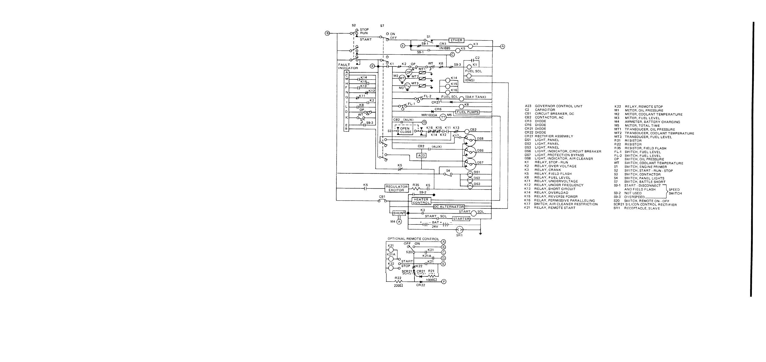 FO-3. DC Schematic Diagram, 15 and 30 KW, Precise