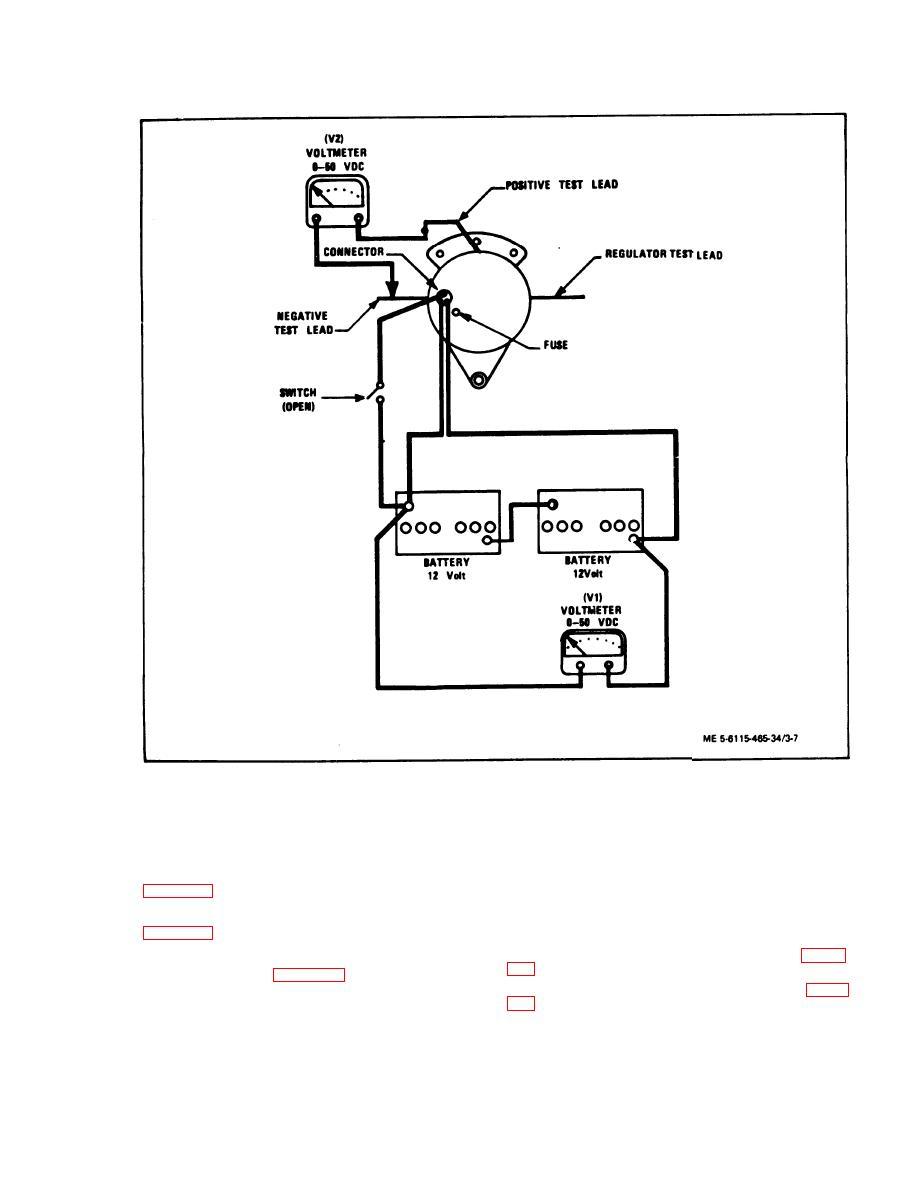 Figure 3-7. Total Circuit Voltage Test