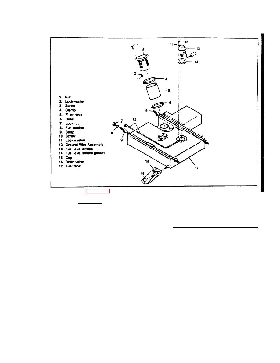 Figure 3-17A. Main Fuel Tank (Plastic), Removal and