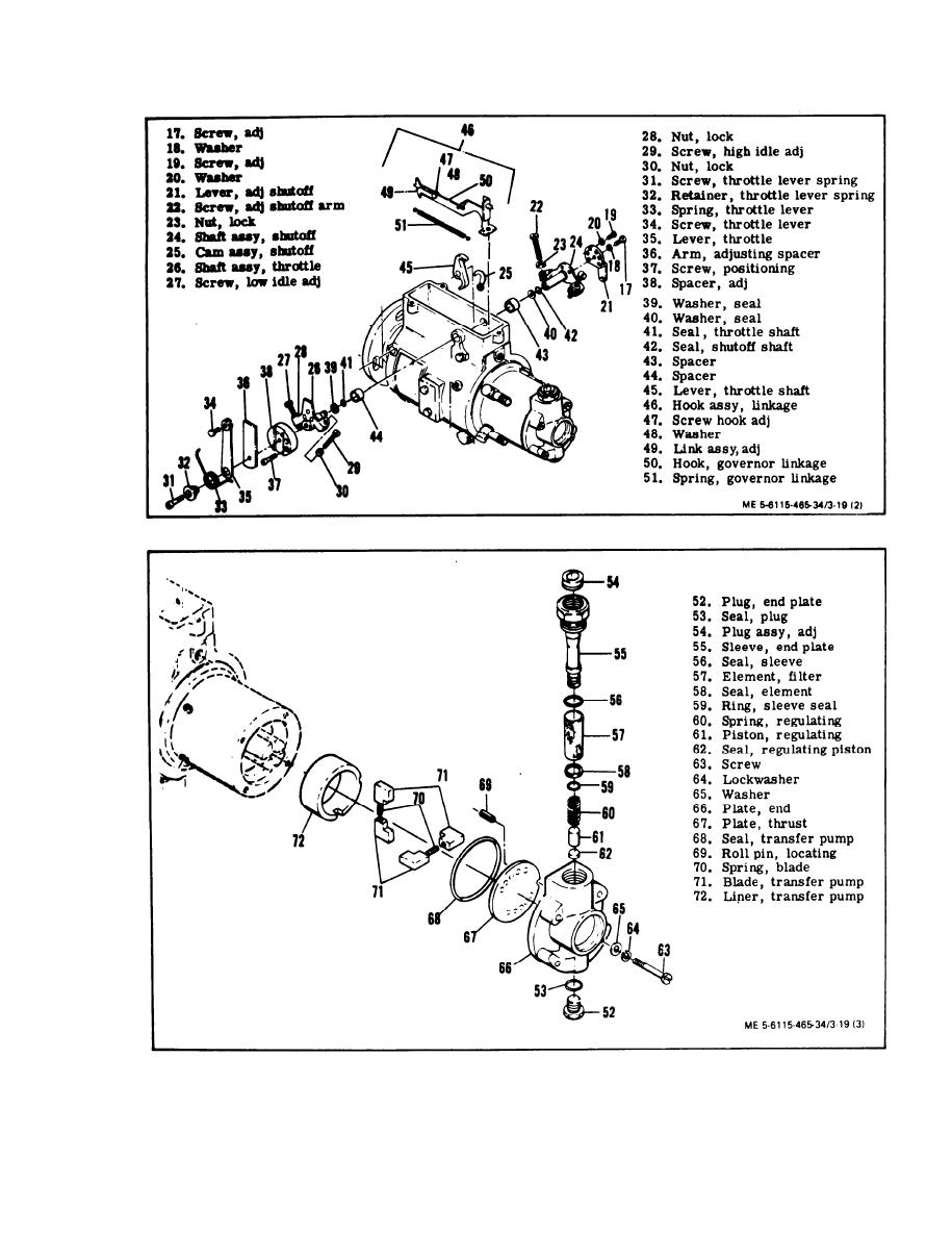 Figure 3-19. Fuel Injection Pump, Exploded View (Sheet 2 of 7)