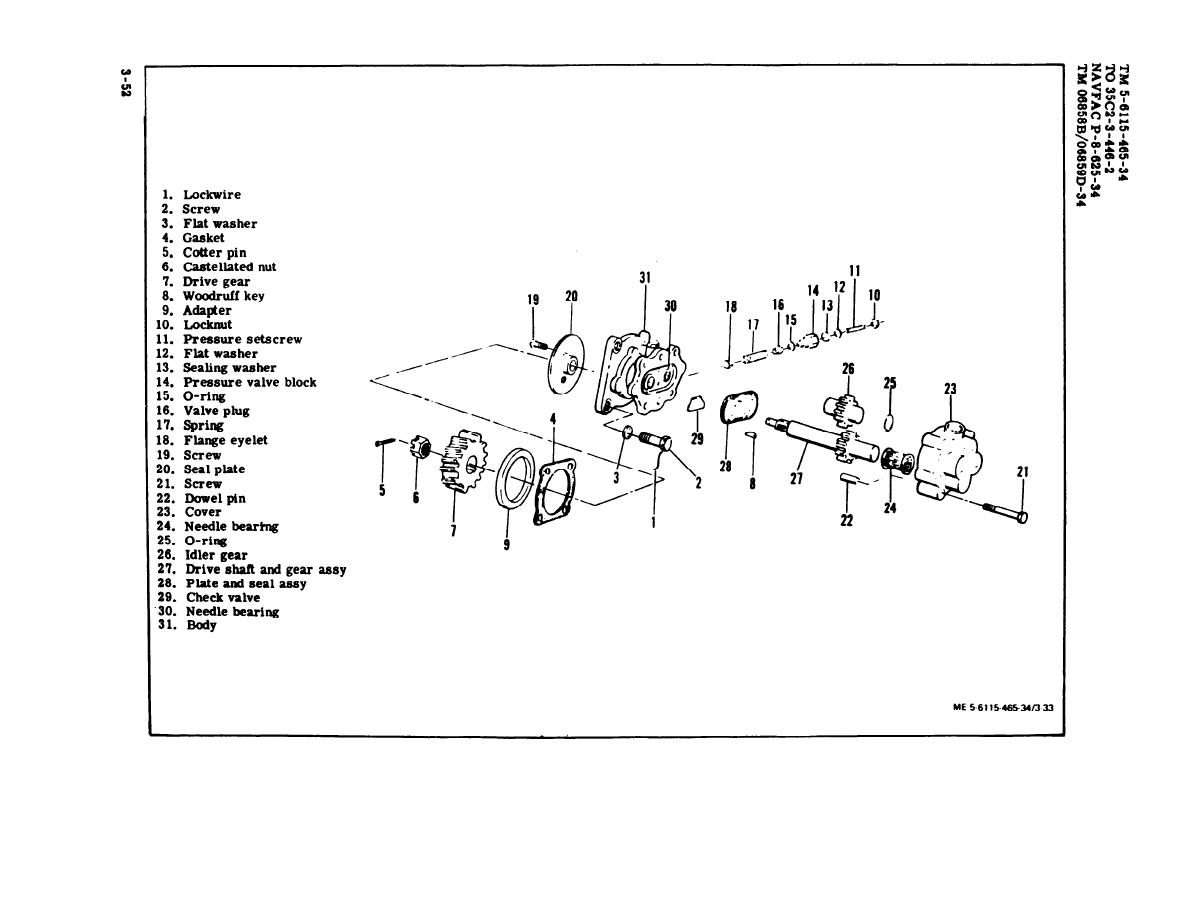 Figure 3-33. Hydraulic Pump Assembly, Exploded View
