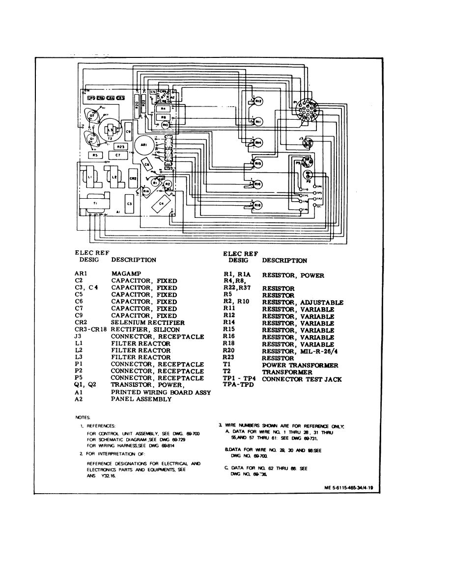 Figure 4-19. 50/60 Hz Governor Control Unit Wiring Diagram