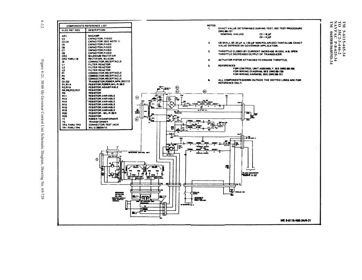 Wire Diagram 120 208 Figure 4 21 50 60 Hz Governor Control Unit Schematic