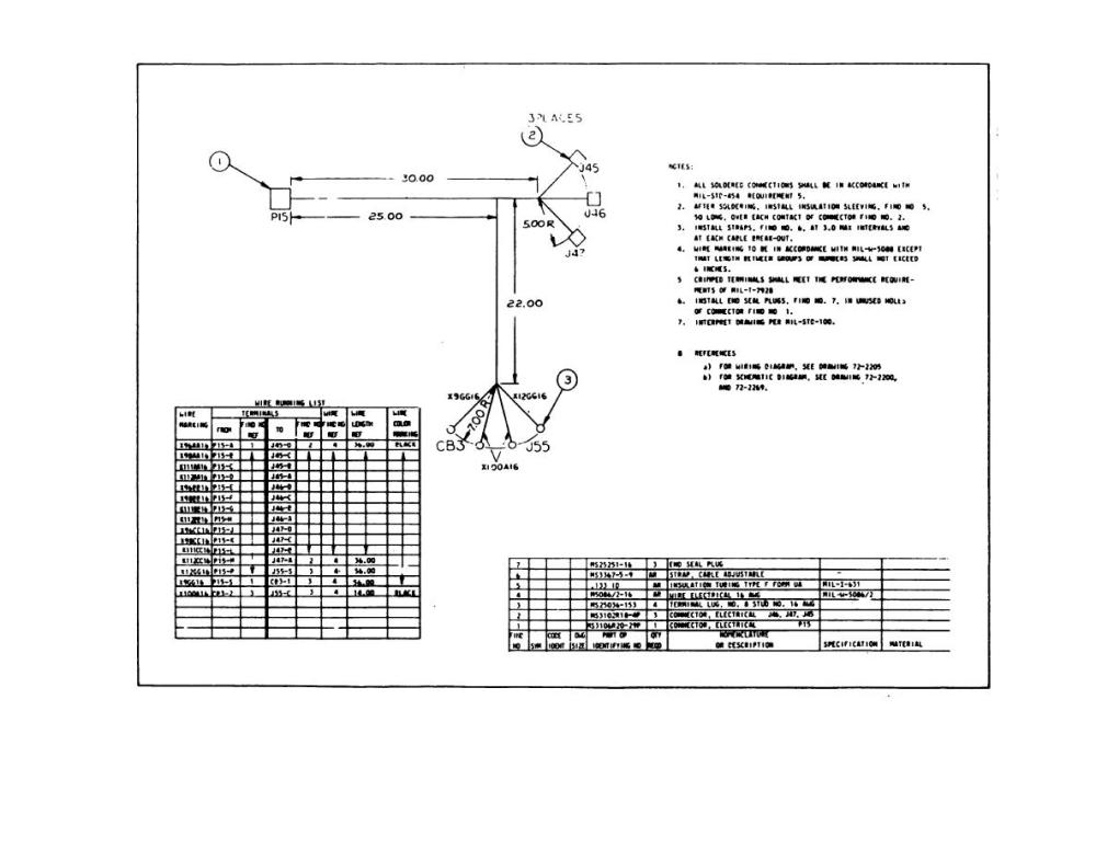 medium resolution of wire harness diagram standards wiring diagrams bibwiring harness drawing standards wiring diagrams second wire harness diagram