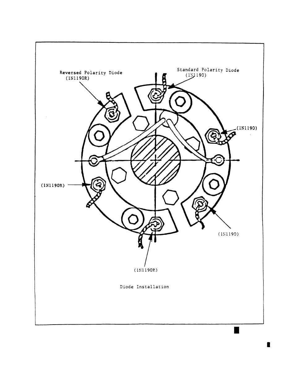 Figure 5-39. Generator Rotor and Balance Assembly