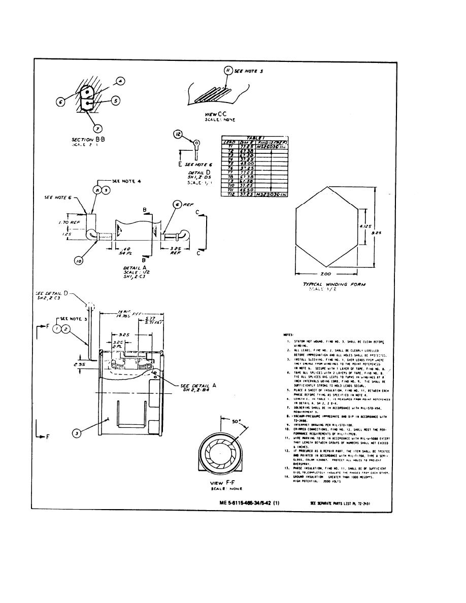 Figure 5-42. 50/60 Hz Generator Stator Winding Procedures