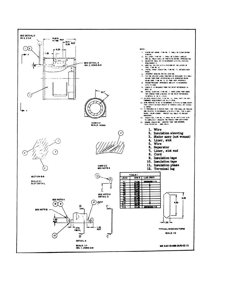 Figure 5-43. 400 Hz Generator Stator Winding Procedures