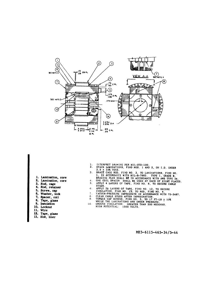 Figure 5-44. 50/60 Hz Generator, Rewind Procedures