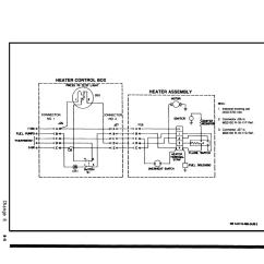 3 Phase Electric Water Heater Wiring Diagram For Gm Alternator Figure 8 2 Fuel Burning Control Assembly