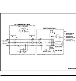 fuel burning heater control assembly wiring diagram drawing no 72 2863 [ 1188 x 923 Pixel ]