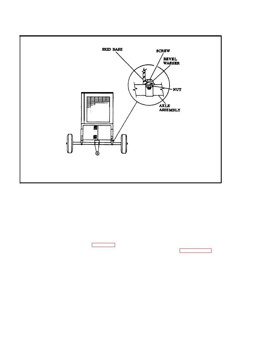 Figure 8-12. Wheel Mounting Kit Installation