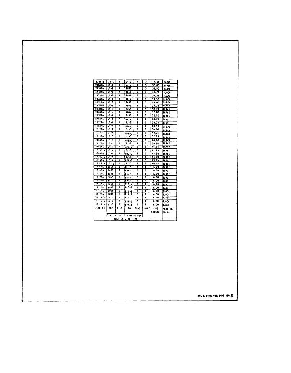 Figure 8-19. Top Load Bank Wiring Harness (Sheet 2 of 2