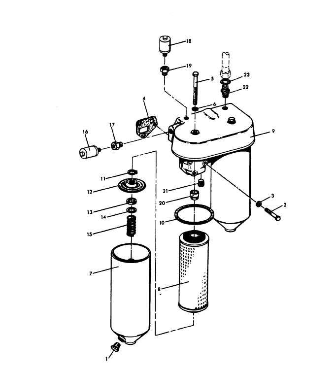 Figure 3-3. Engine Lube Oil Filters