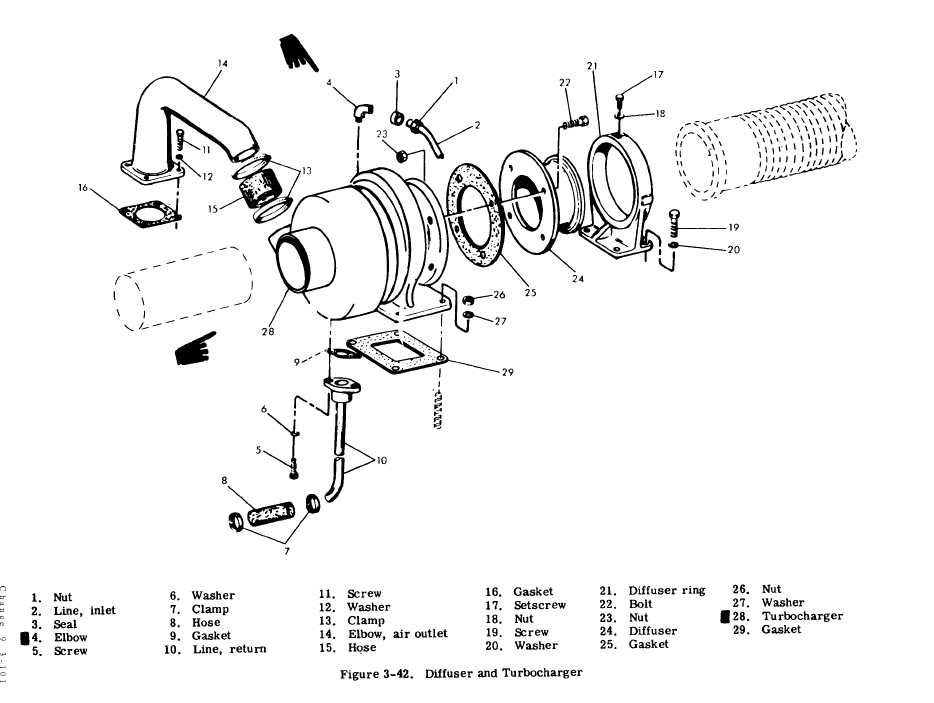 Figure 3-42. Diffuser and Turbocharger