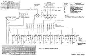 Figure 413 Load Bank Szchematic Diagram