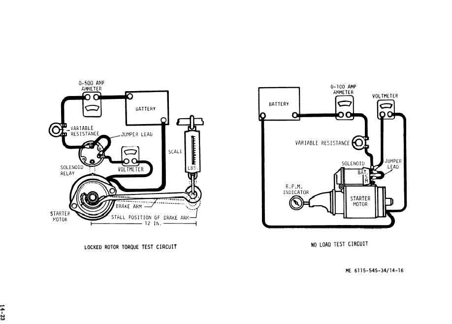 Figure 14-16. Electric Starter, Test Circuits