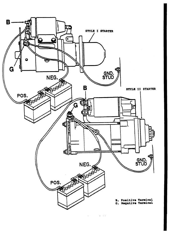 Wiring Diagram For Case 580 Super K