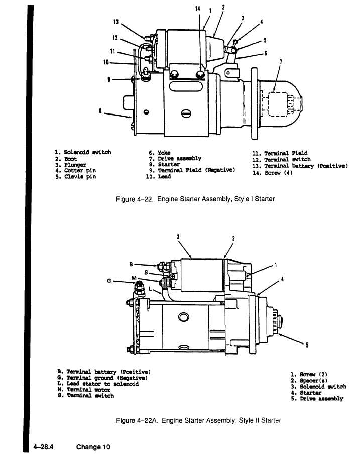 Figure 4-22 ENGINE STARTER ASSEMBLY, STLYE I STARTER