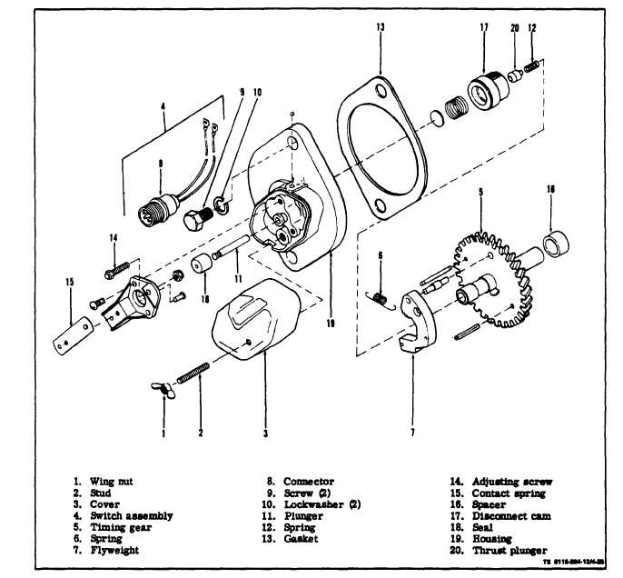 Figure 4-25. Starter Lockout Switch and Gear Assembly