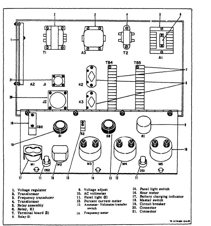 Figure 4-33. Control Cubicle Assembly