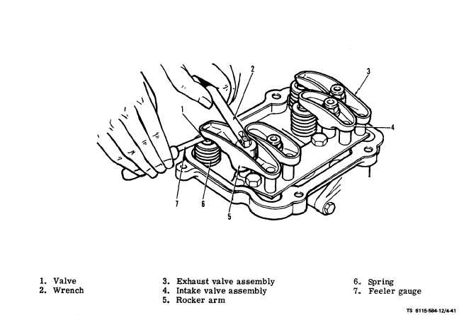 Figure 4-41. Checking and Adjusting Rocker Arm to Valve