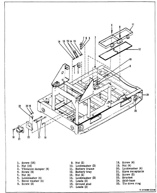 Figure 4-46. Skid-Base Assembly
