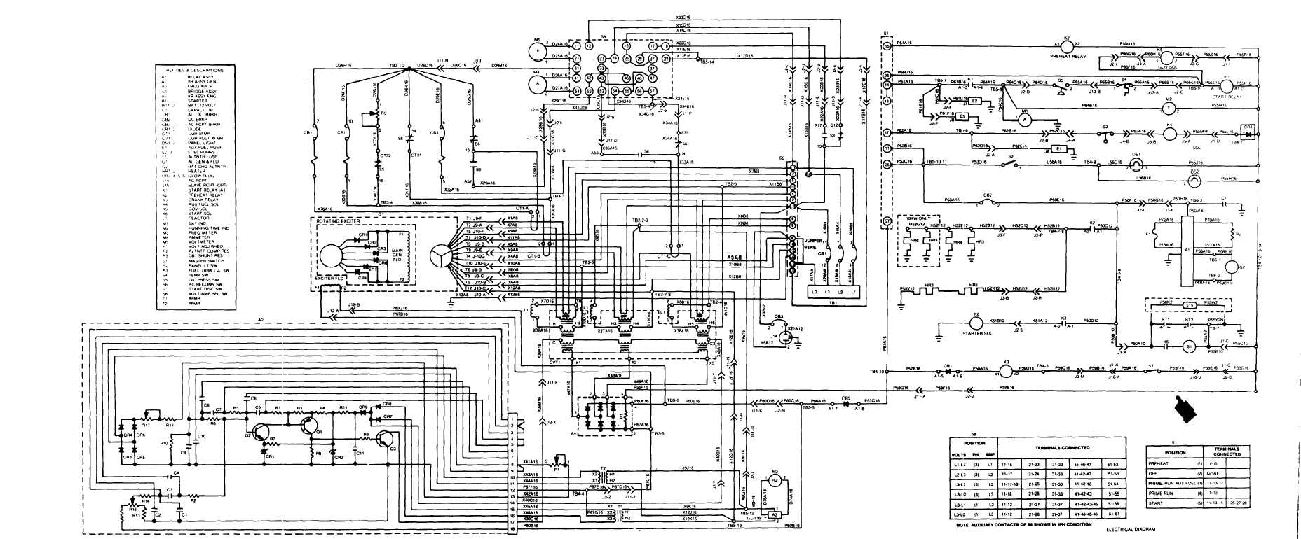 11 Hp Briggs And Stratton Wiring Diagram Figure 1 7 Generator Set Electrical Schematic