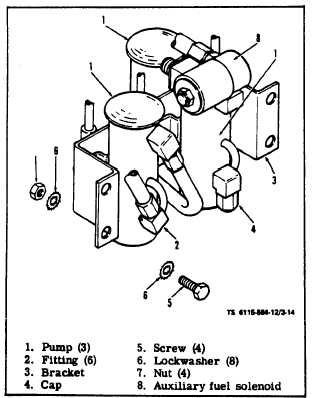Figure 3-14. Fuel Pump Assembly