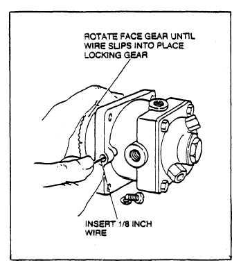 Figure 7-42. Injection Pump Installation