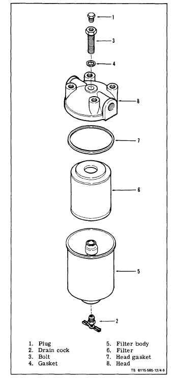 Figure 4-9. Fuel Filter